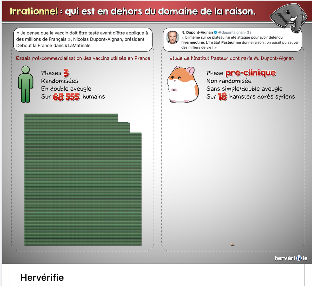 comparaison entre les tests sur le vaccin et les tests sur l'ivermectine, l'ivermectine étant préféré au vaccin par Nicolas Dupont-Aignan